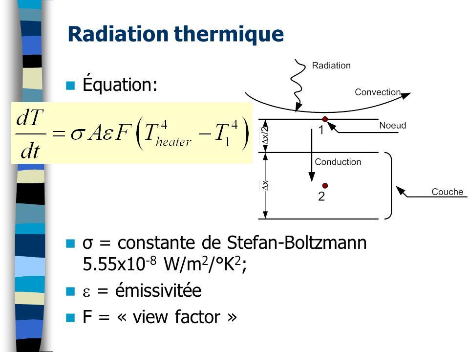 Radiation thermique Équation: σ = constante de Stefan-Boltzmann 5.55x10 -8 W/m 2 /°K 2 ; = émissivitée F = « view factor »