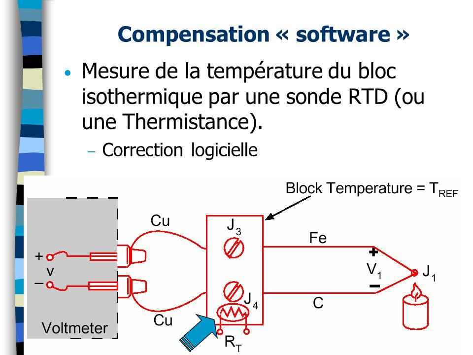 Compensation « software » Mesure de la température du bloc isothermique par une sonde RTD (ou une Thermistance). – Correction logicielle