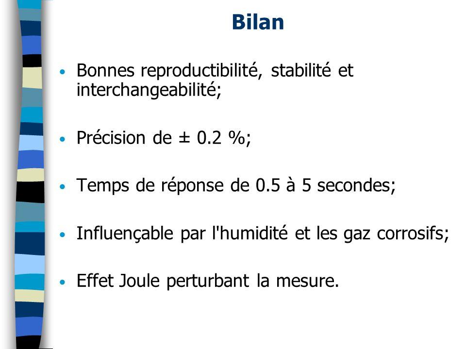 Bilan Bonnes reproductibilité, stabilité et interchangeabilité; Précision de ± 0.2 %; Temps de réponse de 0.5 à 5 secondes; Influençable par l'humidit