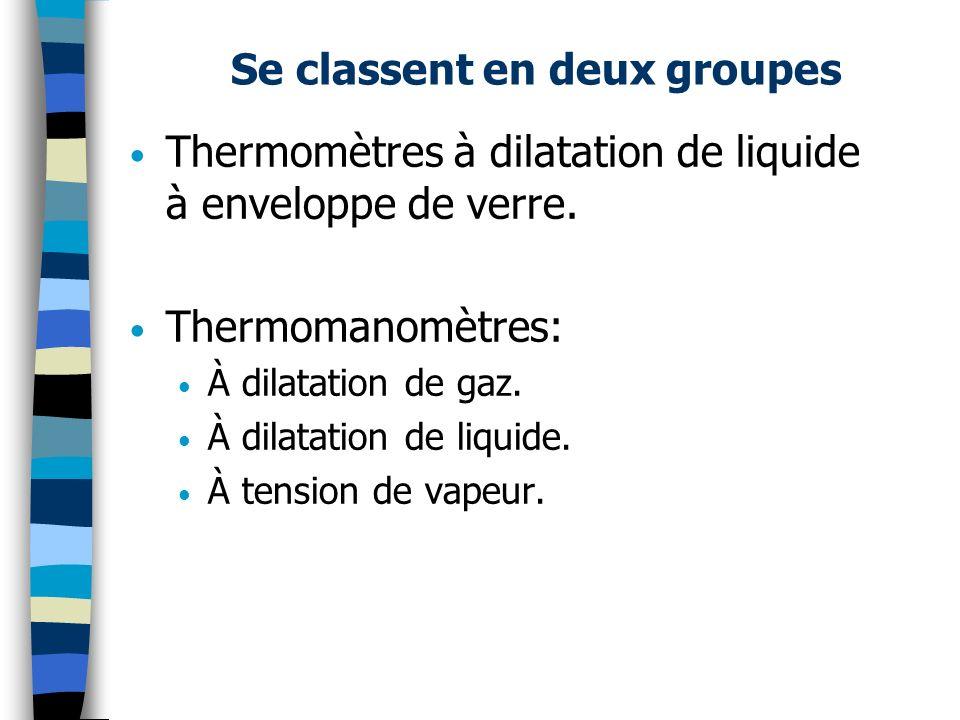 Se classent en deux groupes Thermomètres à dilatation de liquide à enveloppe de verre. Thermomanomètres: À dilatation de gaz. À dilatation de liquide.