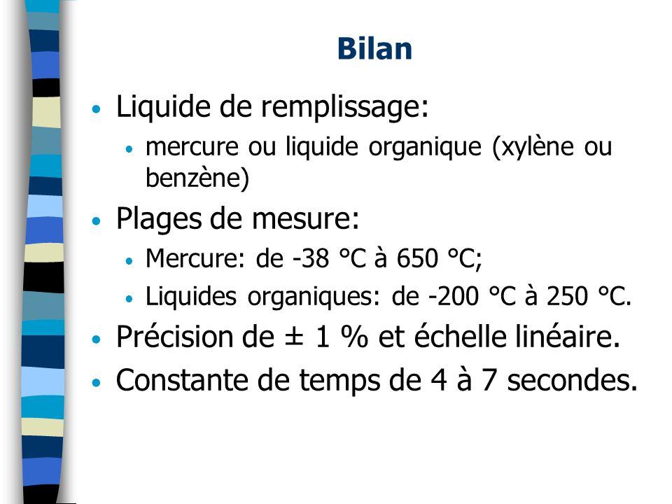 Bilan Liquide de remplissage: mercure ou liquide organique (xylène ou benzène) Plages de mesure: Mercure: de -38 °C à 650 °C; Liquides organiques: de