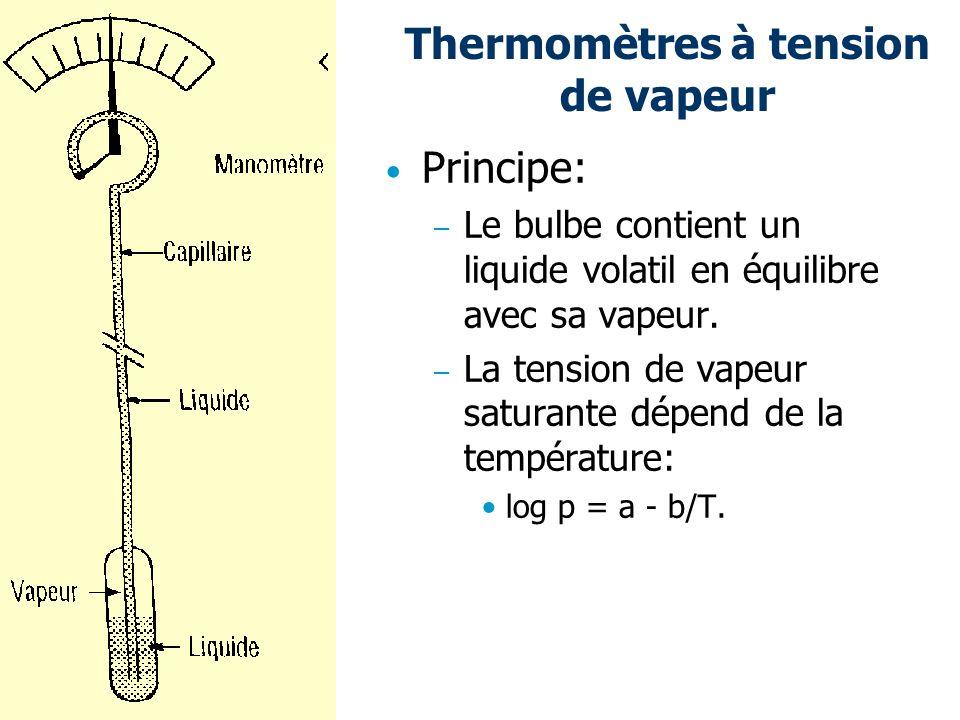 Thermomètres à tension de vapeur Principe: – Le bulbe contient un liquide volatil en équilibre avec sa vapeur. – La tension de vapeur saturante dépend