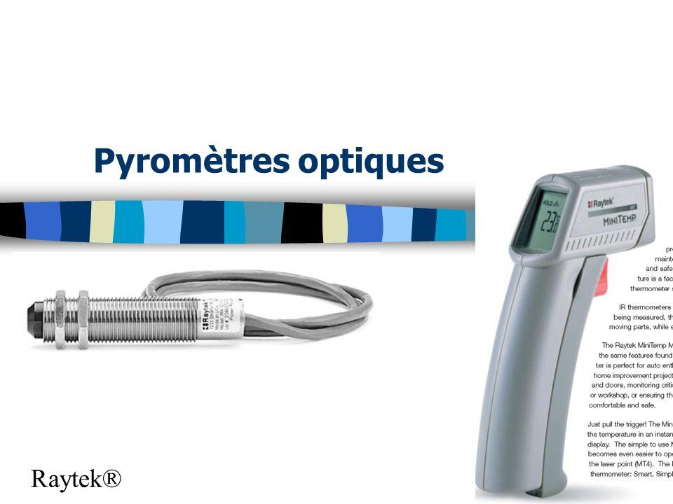 Pyromètres optiques Raytek®