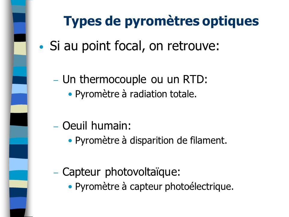 Types de pyromètres optiques Si au point focal, on retrouve: – Un thermocouple ou un RTD: Pyromètre à radiation totale. – Oeuil humain: Pyromètre à di