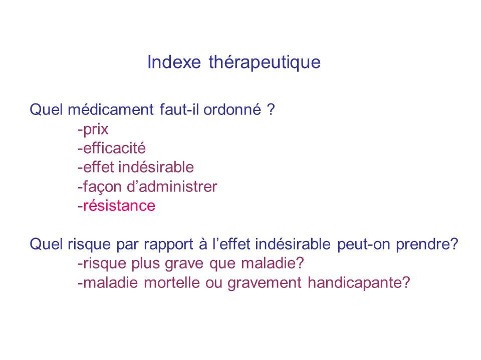 Indexe thérapeutique Quel médicament faut-il ordonné ? -prix -efficacité -effet indésirable -façon dadministrer -résistance Quel risque par rapport à