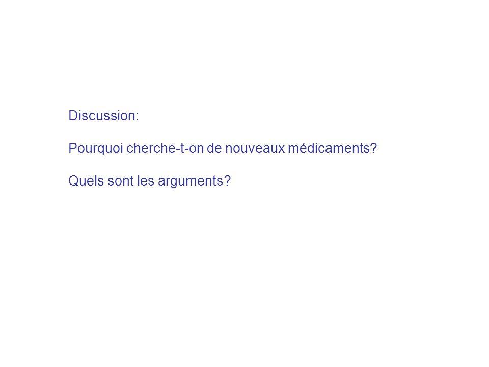 Discussion: Pourquoi cherche-t-on de nouveaux médicaments? Quels sont les arguments?