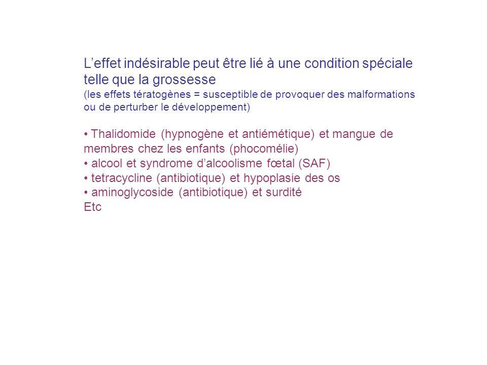 Leffet indésirable peut être lié à une condition spéciale telle que la grossesse (les effets tératogènes = susceptible de provoquer des malformations
