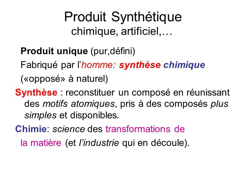 Produit Synthétique chimique, artificiel,… Produit unique (pur,défini) Fabriqué par lhomme: synthèse chimique («opposé» à naturel) Synthèse : reconsti