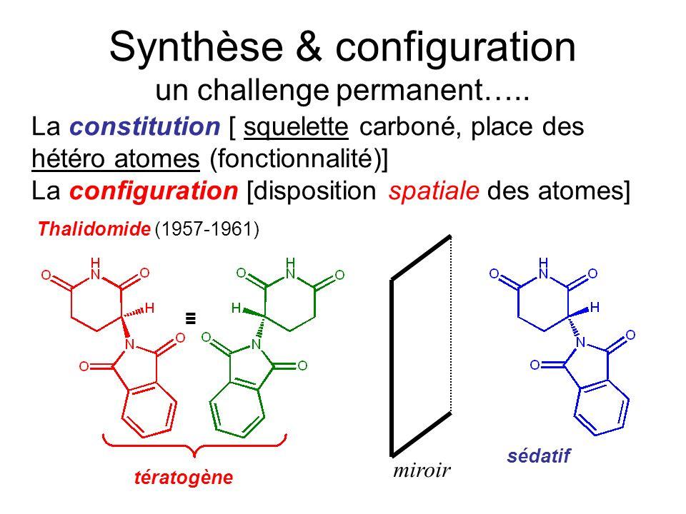 Synthèse & configuration un challenge permanent….. La constitution [ squelette carboné, place des hétéro atomes (fonctionnalité)] La configuration [di
