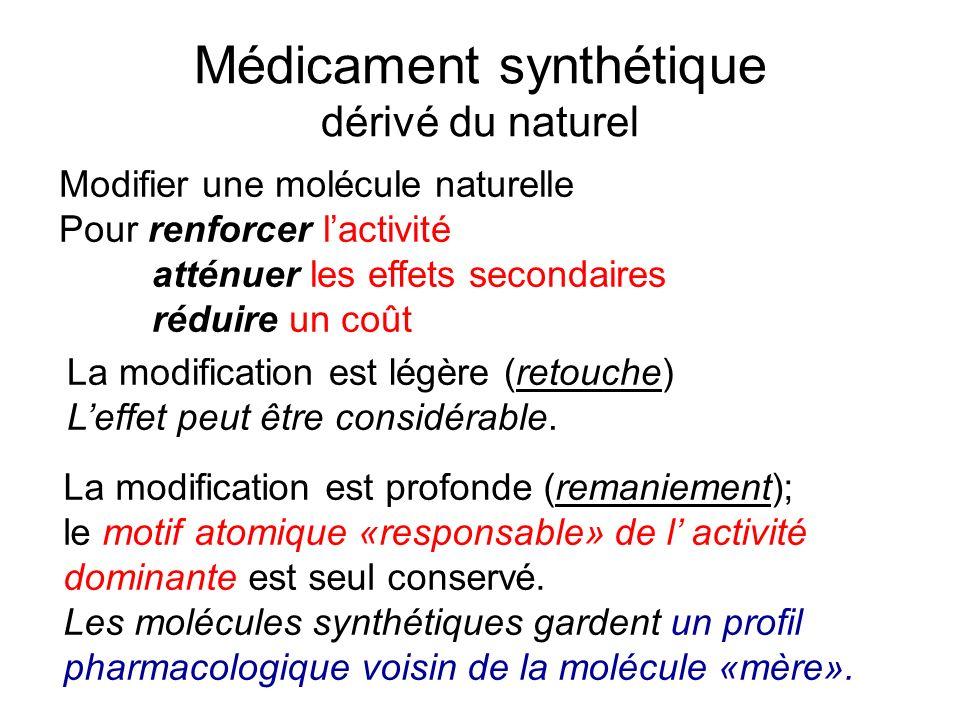 Médicament synthétique dérivé du naturel Modifier une molécule naturelle Pour renforcer lactivité atténuer les effets secondaires réduire un coût La m