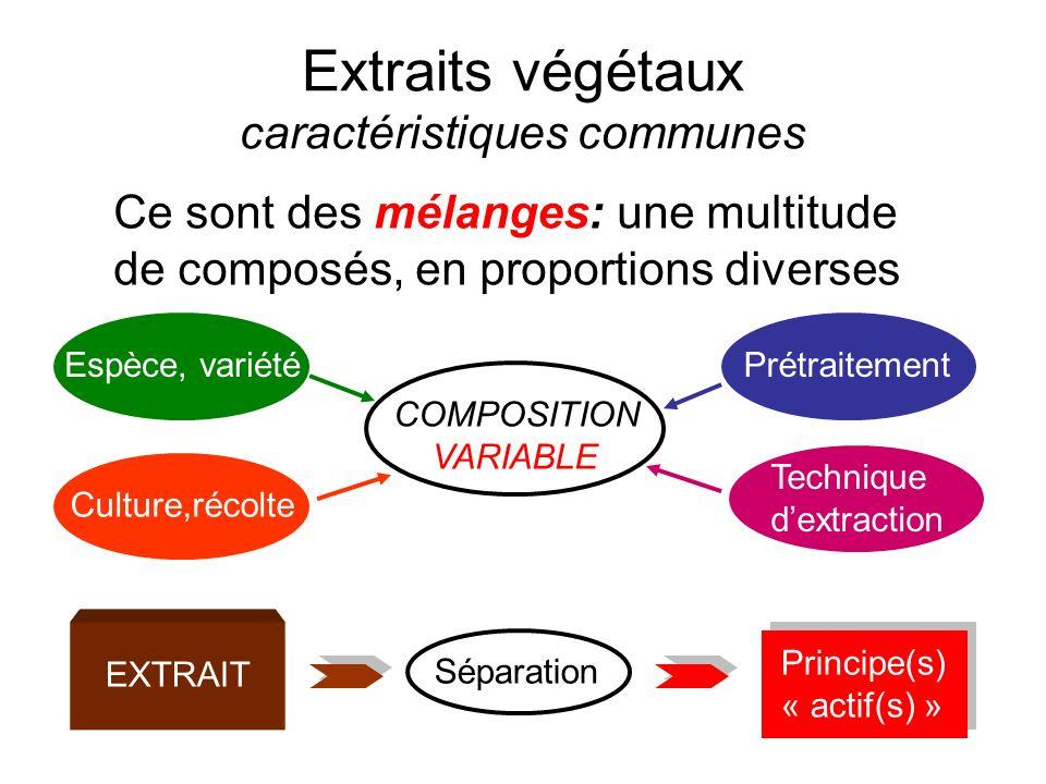 Extraits végétaux caractéristiques communes Espèce, variété Culture,récolte Prétraitement Technique dextraction COMPOSITION VARIABLE Ce sont des mélan