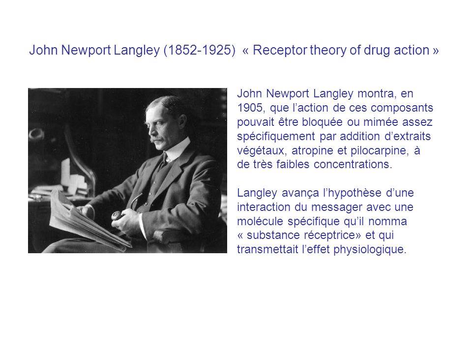 John Newport Langley (1852-1925) « Receptor theory of drug action » John Newport Langley montra, en 1905, que laction de ces composants pouvait être b