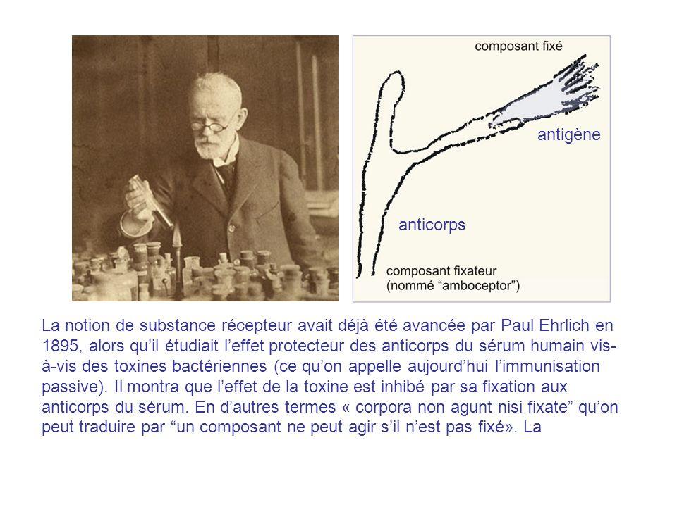 La notion de substance récepteur avait déjà été avancée par Paul Ehrlich en 1895, alors quil étudiait leffet protecteur des anticorps du sérum humain
