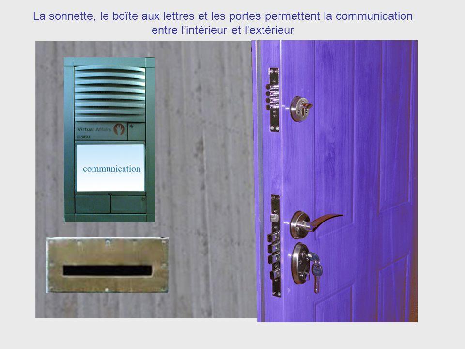 La sonnette, le boîte aux lettres et les portes permettent la communication entre lintérieur et lextérieur
