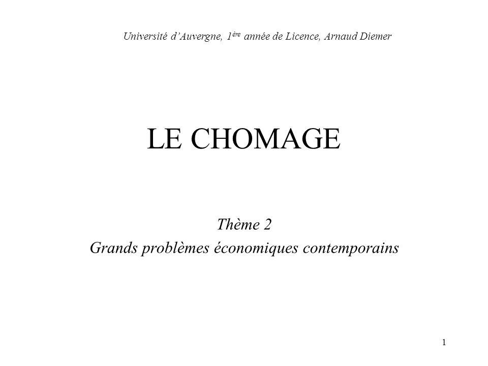 LE CHOMAGE Thème 2 Grands problèmes économiques contemporains 1 Université dAuvergne, 1 ère année de Licence, Arnaud Diemer