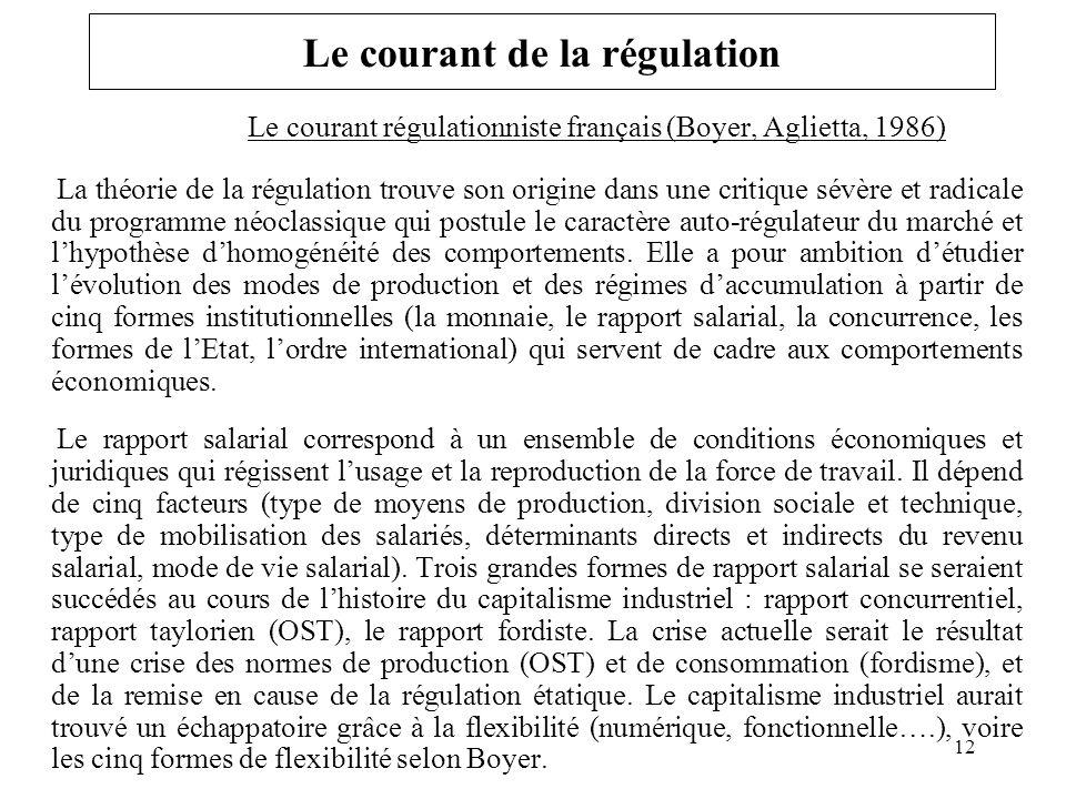 Le courant de la régulation Le courant régulationniste français (Boyer, Aglietta, 1986) La théorie de la régulation trouve son origine dans une critique sévère et radicale du programme néoclassique qui postule le caractère auto-régulateur du marché et lhypothèse dhomogénéité des comportements.