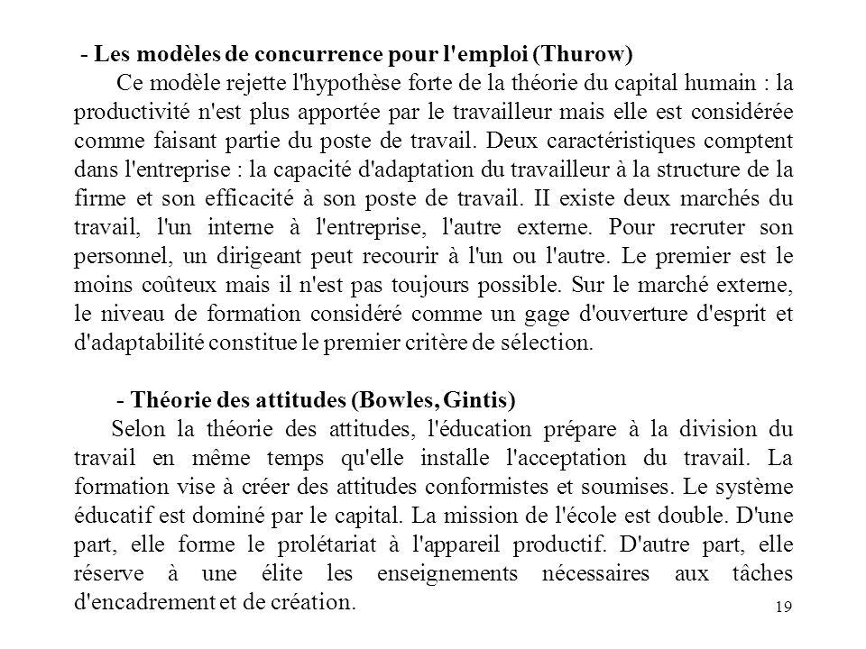 - Les modèles de concurrence pour l emploi (Thurow) Ce modèle rejette l hypothèse forte de la théorie du capital humain : la productivité n est plus apportée par le travailleur mais elle est considérée comme faisant partie du poste de travail.