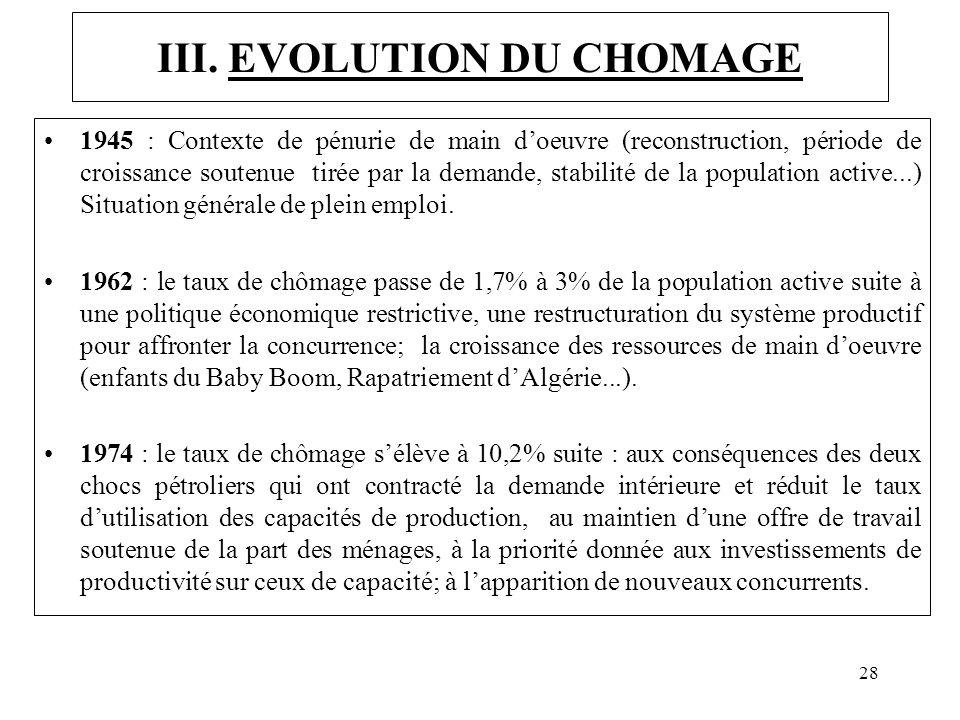 III. EVOLUTION DU CHOMAGE 1945 : Contexte de pénurie de main doeuvre (reconstruction, période de croissance soutenue tirée par la demande, stabilité d