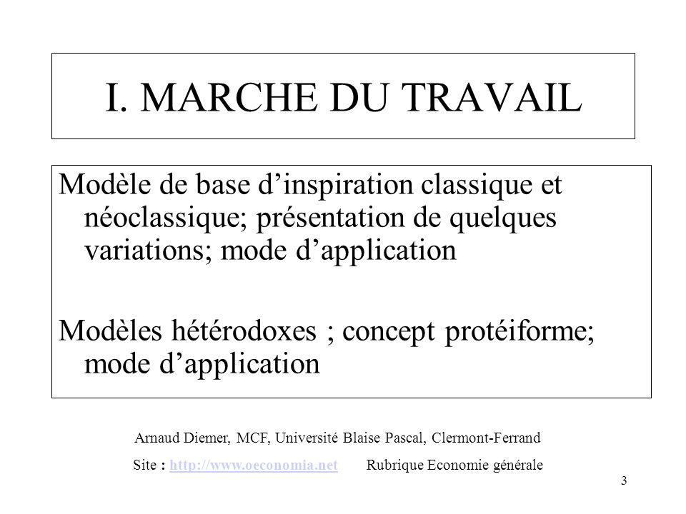 I. MARCHE DU TRAVAIL Modèle de base dinspiration classique et néoclassique; présentation de quelques variations; mode dapplication Modèles hétérodoxes