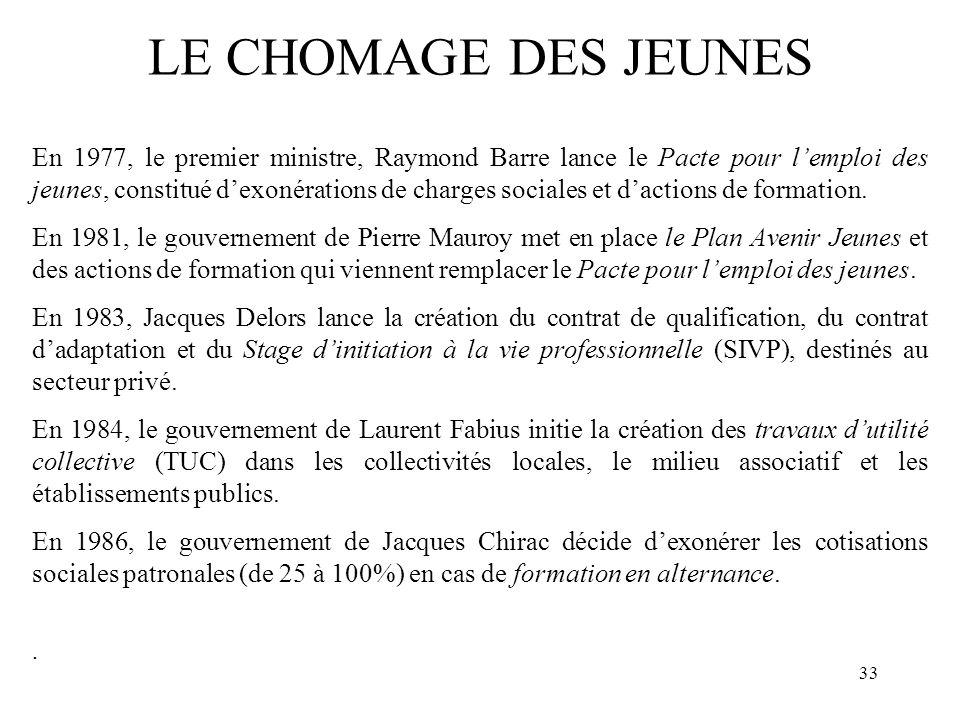 LE CHOMAGE DES JEUNES En 1977, le premier ministre, Raymond Barre lance le Pacte pour lemploi des jeunes, constitué dexonérations de charges sociales et dactions de formation.