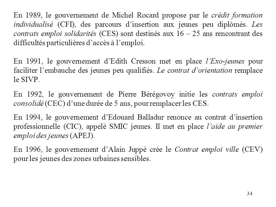 En 1989, le gouvernement de Michel Rocard propose par le crédit formation individualisé (CFI), des parcours dinsertion aux jeunes peu diplômés.