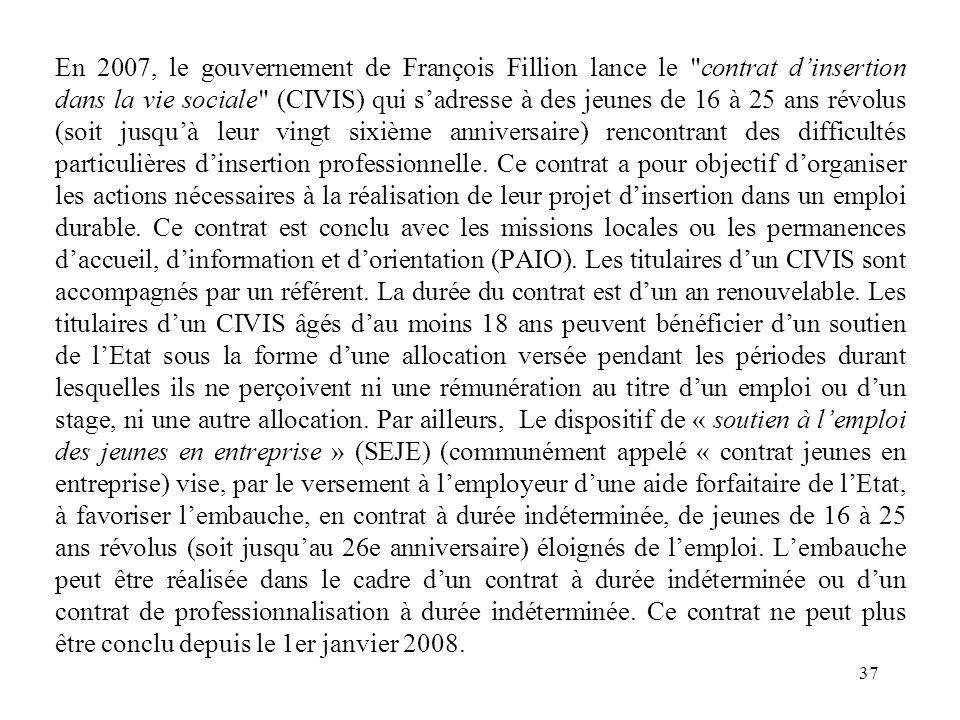 En 2007, le gouvernement de François Fillion lance le contrat dinsertion dans la vie sociale (CIVIS) qui sadresse à des jeunes de 16 à 25 ans révolus (soit jusquà leur vingt sixième anniversaire) rencontrant des difficultés particulières dinsertion professionnelle.