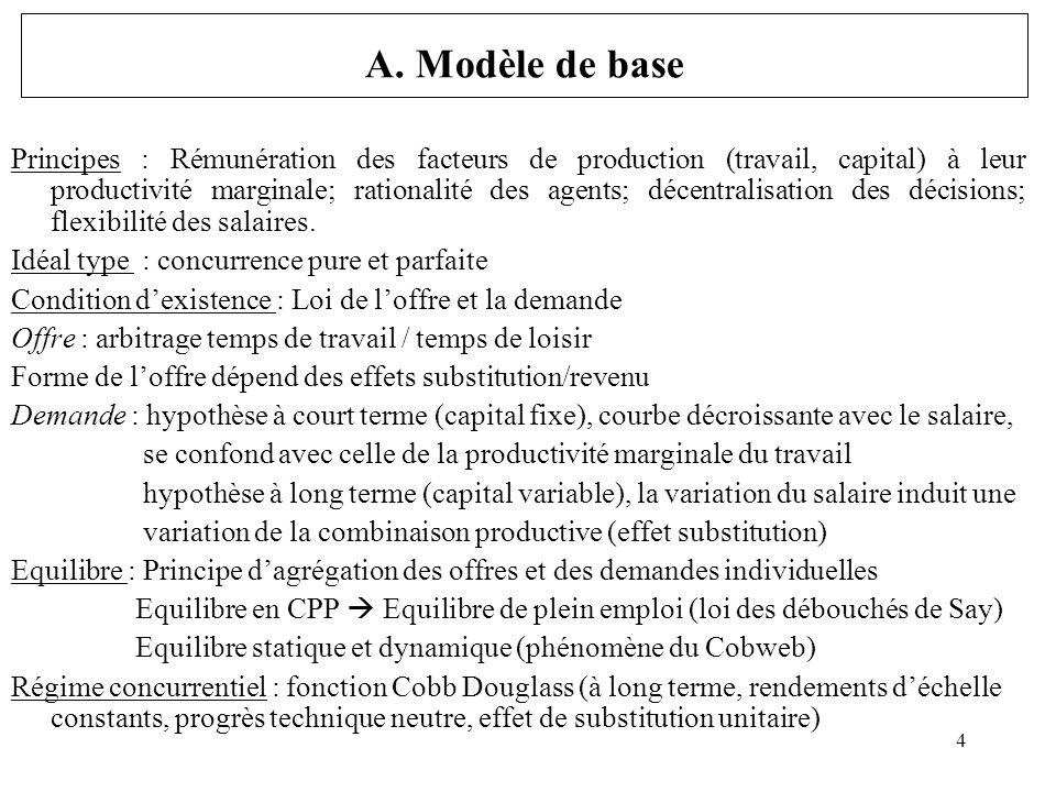 A. Modèle de base Principes : Rémunération des facteurs de production (travail, capital) à leur productivité marginale; rationalité des agents; décent