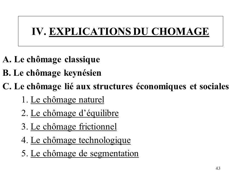 IV.EXPLICATIONS DU CHOMAGE A. Le chômage classique B.