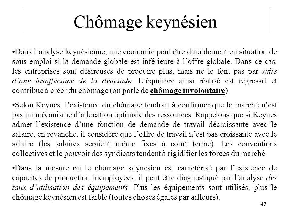 Chômage keynésien Dans lanalyse keynésienne, une économie peut être durablement en situation de sous-emploi si la demande globale est inférieure à loffre globale.