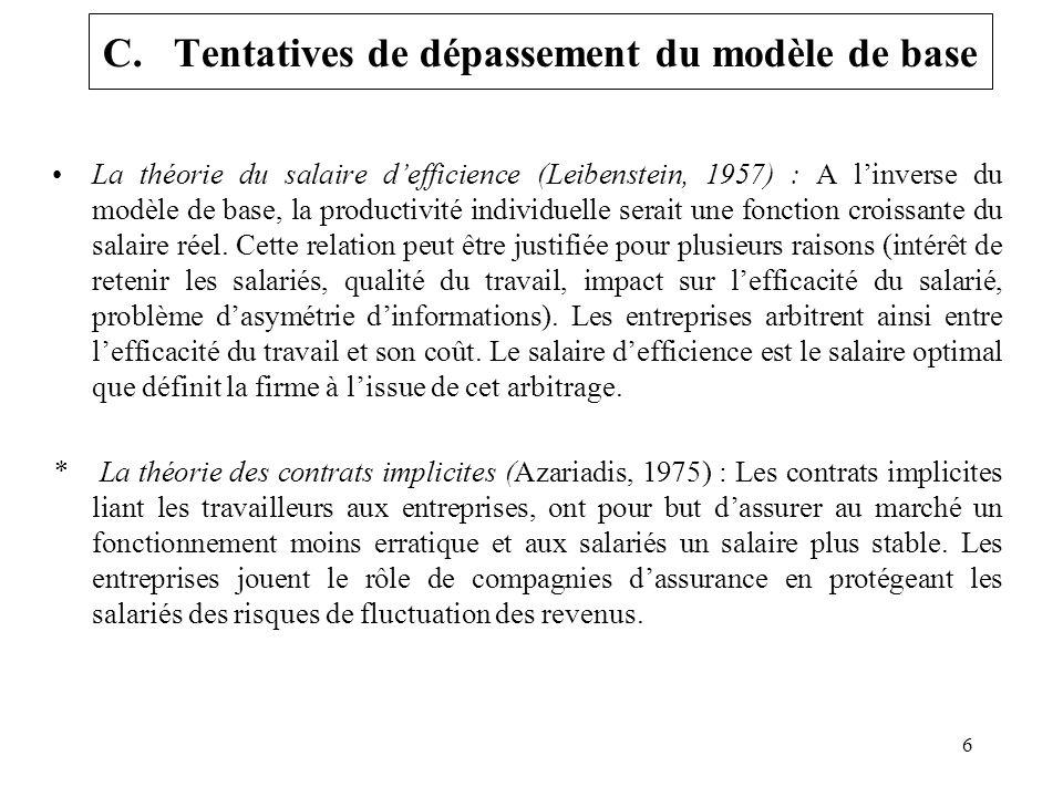 C. Tentatives de dépassement du modèle de base La théorie du salaire defficience (Leibenstein, 1957) : A linverse du modèle de base, la productivité i