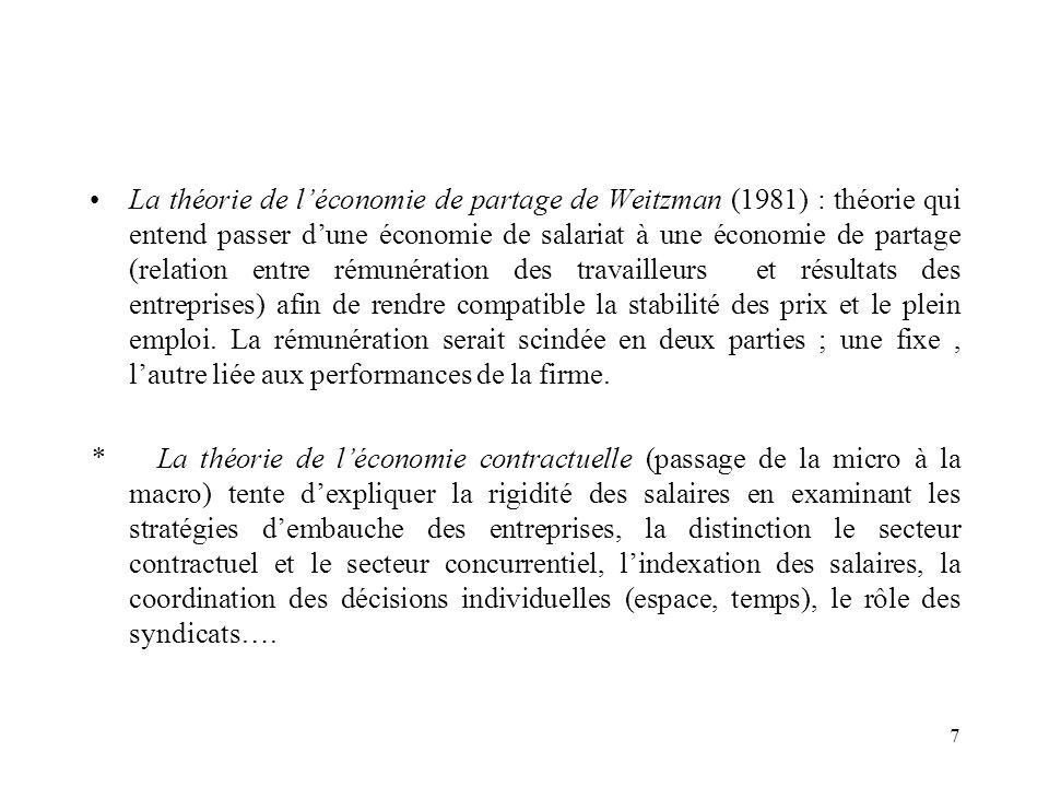 La théorie de léconomie de partage de Weitzman (1981) : théorie qui entend passer dune économie de salariat à une économie de partage (relation entre rémunération des travailleurs et résultats des entreprises) afin de rendre compatible la stabilité des prix et le plein emploi.