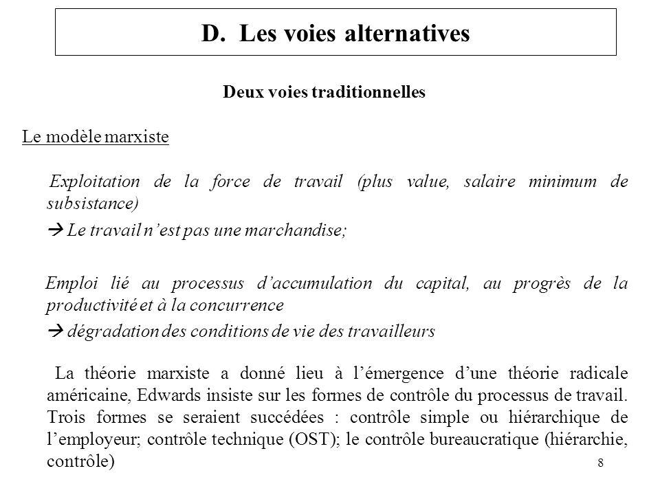 D. Les voies alternatives Deux voies traditionnelles Le modèle marxiste Exploitation de la force de travail (plus value, salaire minimum de subsistanc