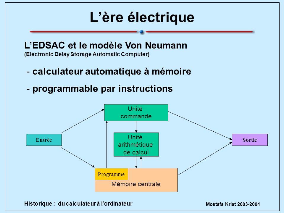 Mostafa Kriat 2003-2004 Historique : du calculateur à lordinateur Lère électrique - calculateur automatique à mémoire - programmable par instructions