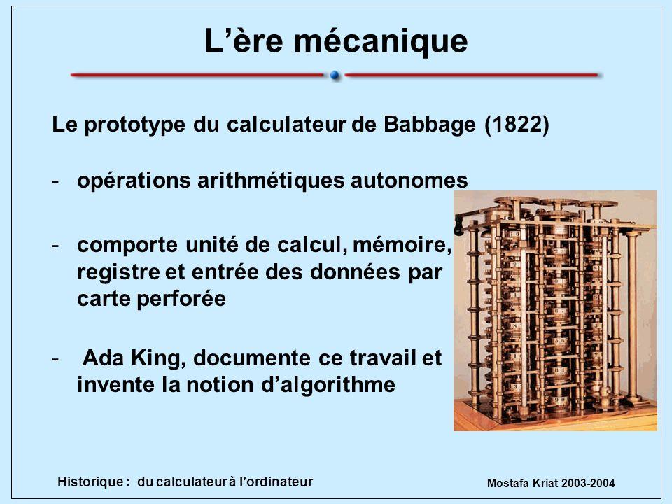 Mostafa Kriat 2003-2004 Historique : du calculateur à lordinateur Lère mécanique - relais électromécaniques - utilise le binaire au lieu du décimal - programmable Le Z3 (1938) : inventé par Konrad Zuse