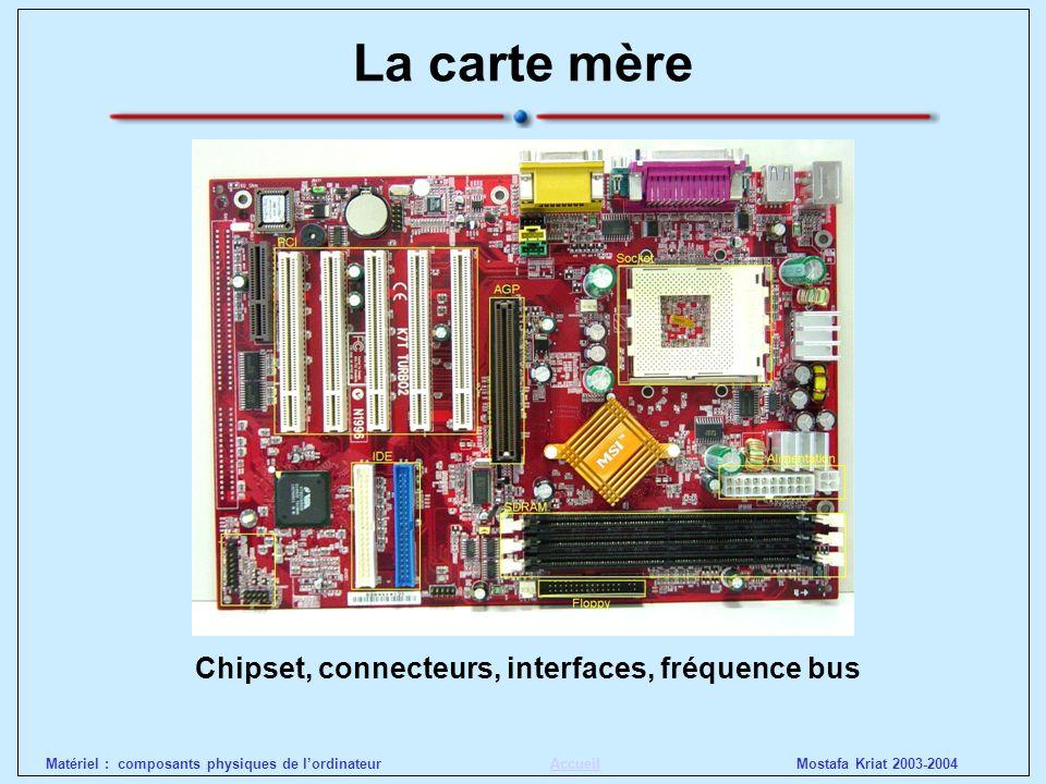 Mostafa Kriat 2003-2004Matériel : composants physiques de lordinateurAccueil La carte mère Chipset, connecteurs, interfaces, fréquence bus
