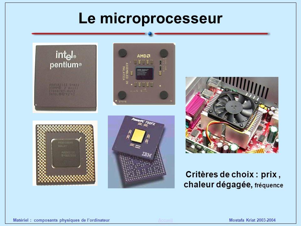 Mostafa Kriat 2003-2004Matériel : composants physiques de lordinateurAccueil Le microprocesseur Critères de choix : prix, chaleur dégagée, fréquence