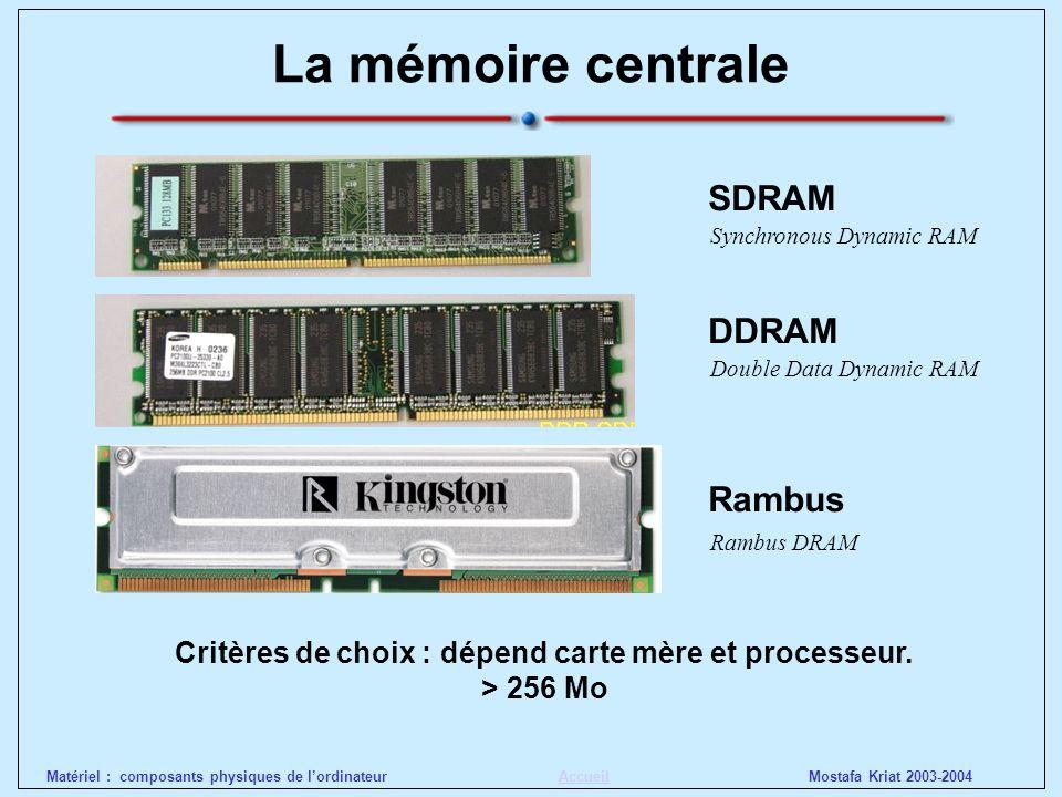 Mostafa Kriat 2003-2004Matériel : composants physiques de lordinateurAccueil La mémoire de masse Critères de choix : vitesse de rotation, mémoire cache, bruit, mémoire ( >20 Go) Le disque dur