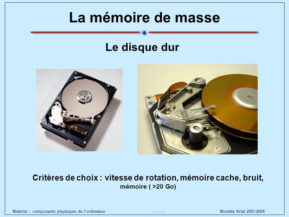 Mostafa Kriat 2003-2004Matériel : composants physiques de lordinateurAccueil La mémoire de masse Critères de choix : vitesse de rotation, mémoire cach