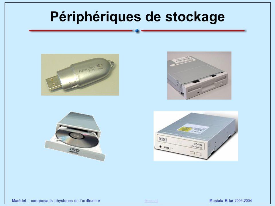 Mostafa Kriat 2003-2004Matériel : composants physiques de lordinateurAccueil Périphériques dentrée