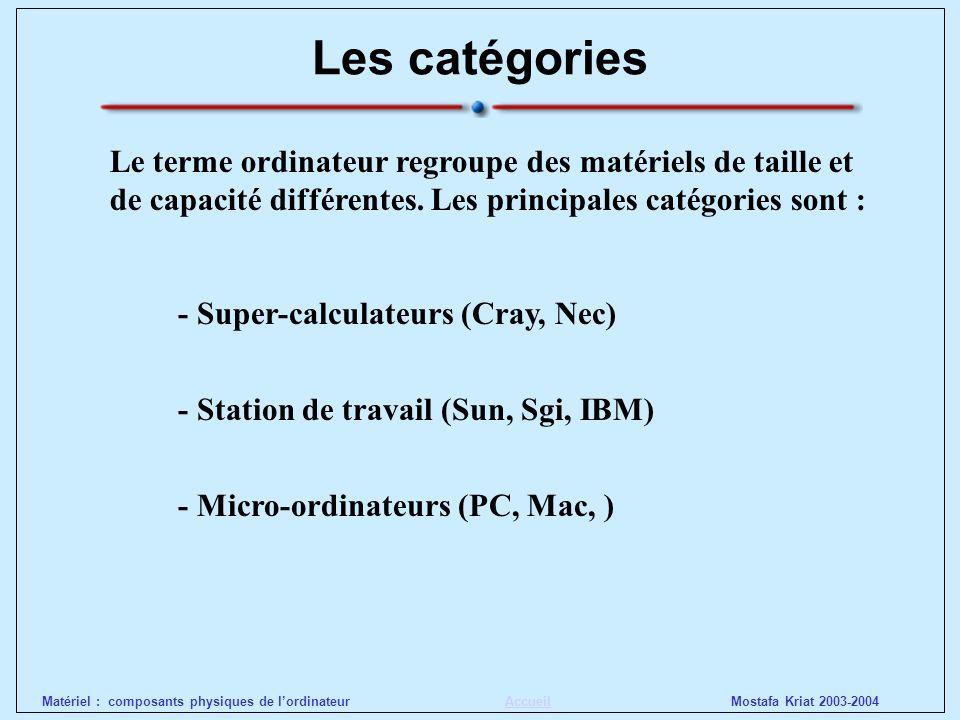 Mostafa Kriat 2003-2004Matériel : composants physiques de lordinateurAccueil Les catégories - Super-calculateurs (Cray, Nec) Le terme ordinateur regro