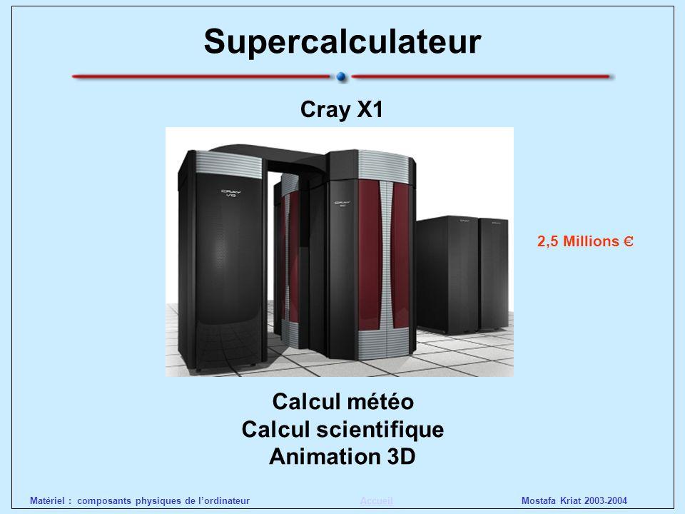 Mostafa Kriat 2003-2004Matériel : composants physiques de lordinateurAccueil Supercalculateur Cray X1 2,5 Millions Calcul météo Calcul scientifique An