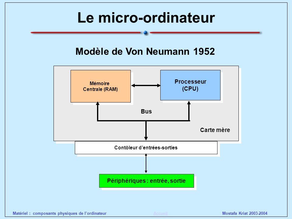 Mostafa Kriat 2003-2004Matériel : composants physiques de lordinateurAccueil Le micro-ordinateur Mémoire Centrale (RAM) Mémoire Centrale (RAM) Process