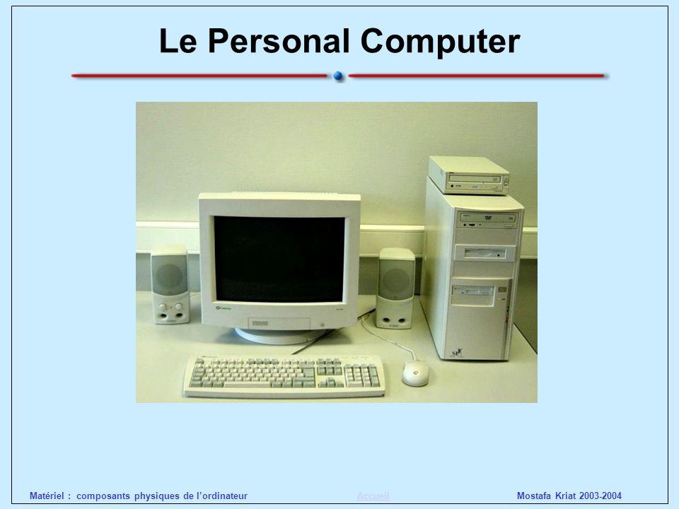 Mostafa Kriat 2003-2004Matériel : composants physiques de lordinateurAccueil Le boîtier