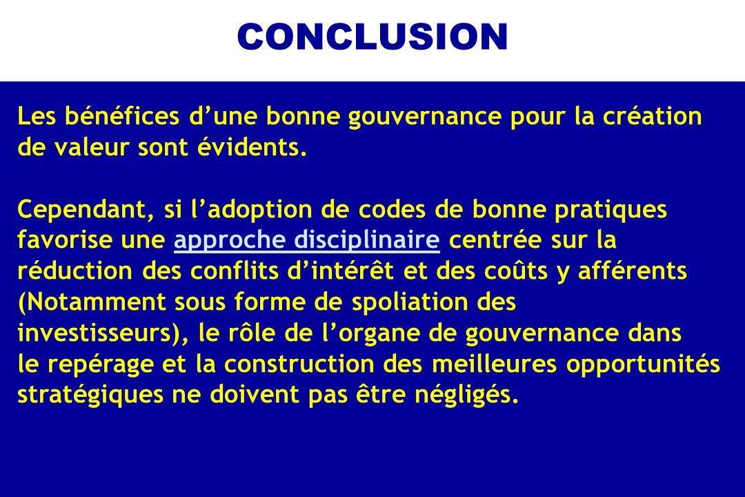 CONCLUSION Les bénéfices dune bonne gouvernance pour la création de valeur sont évidents. Cependant, si ladoption de codes de bonne pratiques favorise