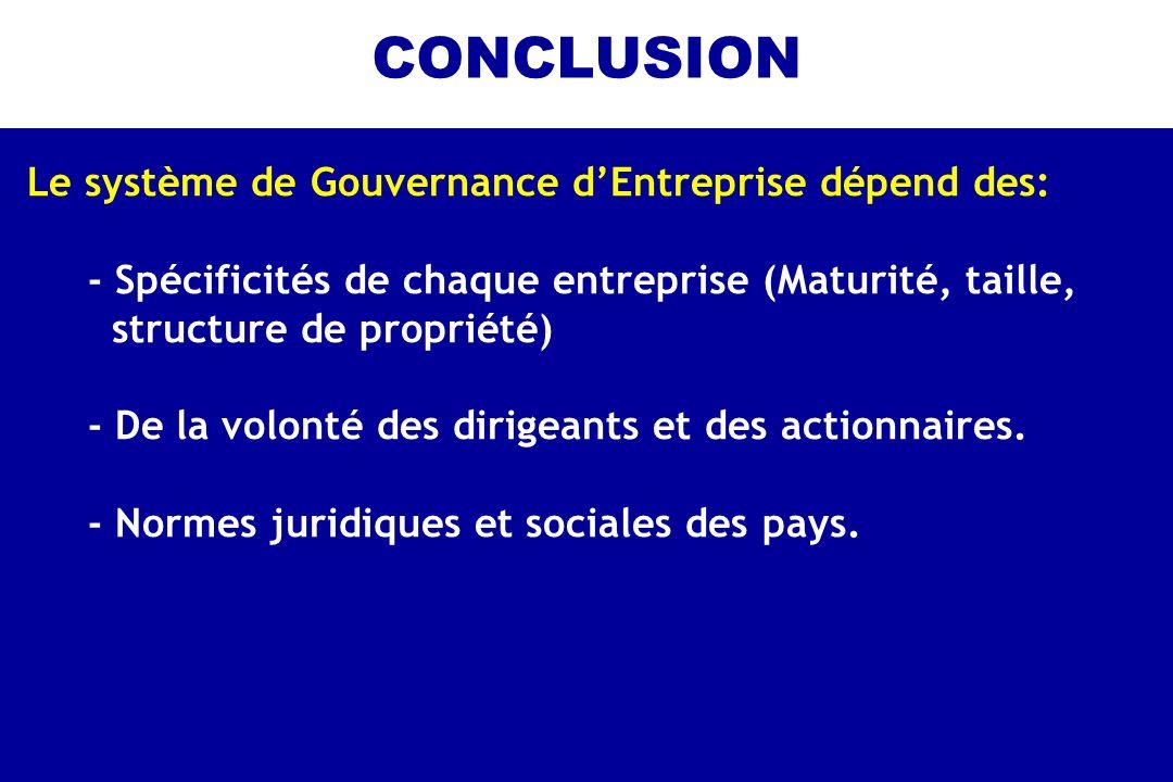 CONCLUSION Le système de Gouvernance dEntreprise dépend des: - Spécificités de chaque entreprise (Maturité, taille, structure de propriété) - De la vo