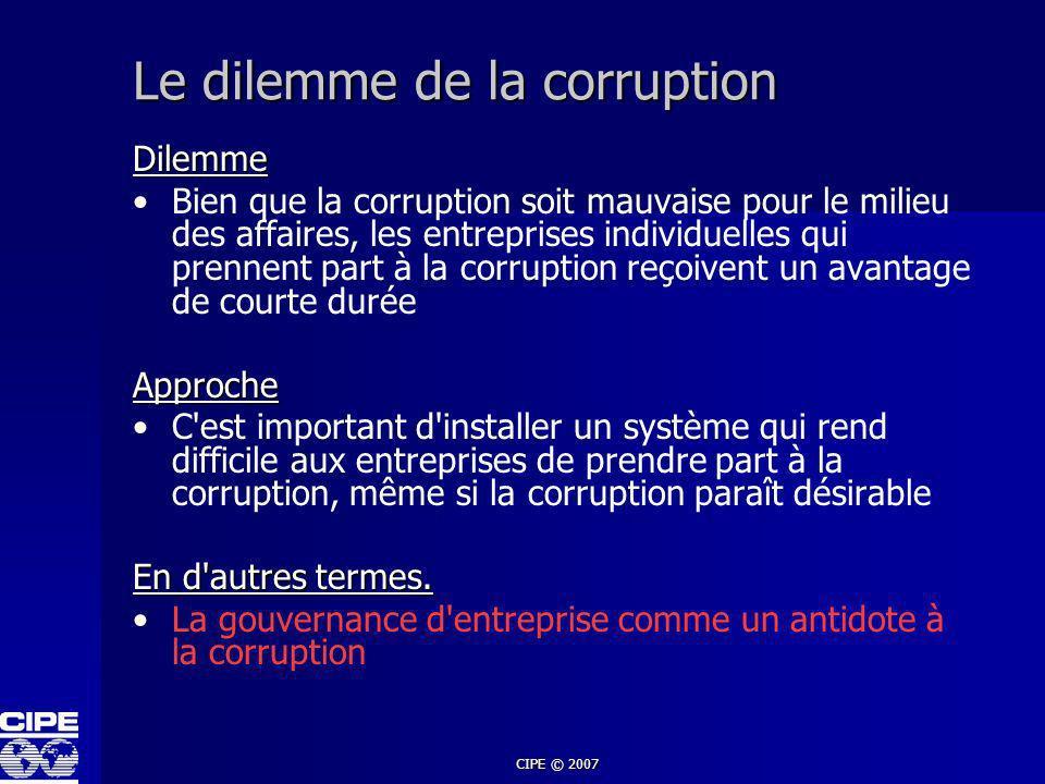 CIPE © 2007 Le dilemme de la corruption Dilemme Bien que la corruption soit mauvaise pour le milieu des affaires, les entreprises individuelles qui pr