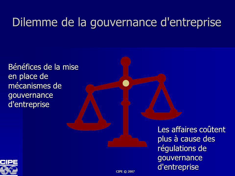 CIPE © 2007 Dilemme de la gouvernance d'entreprise Les affaires coûtent plus à cause des régulations de gouvernance d'entreprise Bénéfices de la mise