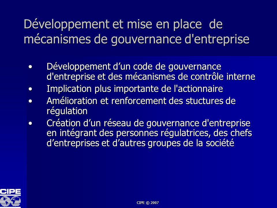 CIPE © 2007 Développement et mise en place de mécanismes de gouvernance d'entreprise Développement dun code de gouvernance d'entreprise et des mécanis