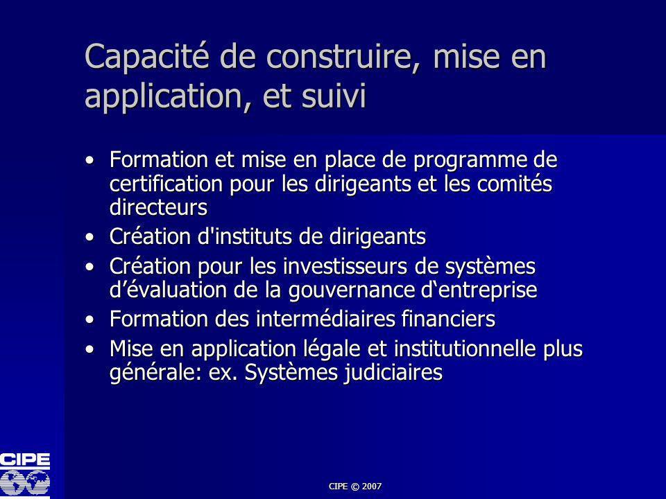 CIPE © 2007 Capacité de construire, mise en application, et suivi Formation et mise en place de programme de certification pour les dirigeants et les
