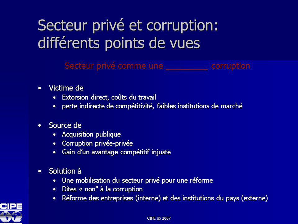 CIPE © 2007 Secteur privé et corruption: différents points de vues Secteur privé comme une _________ corruption Victime deVictime de Extorsion direct,